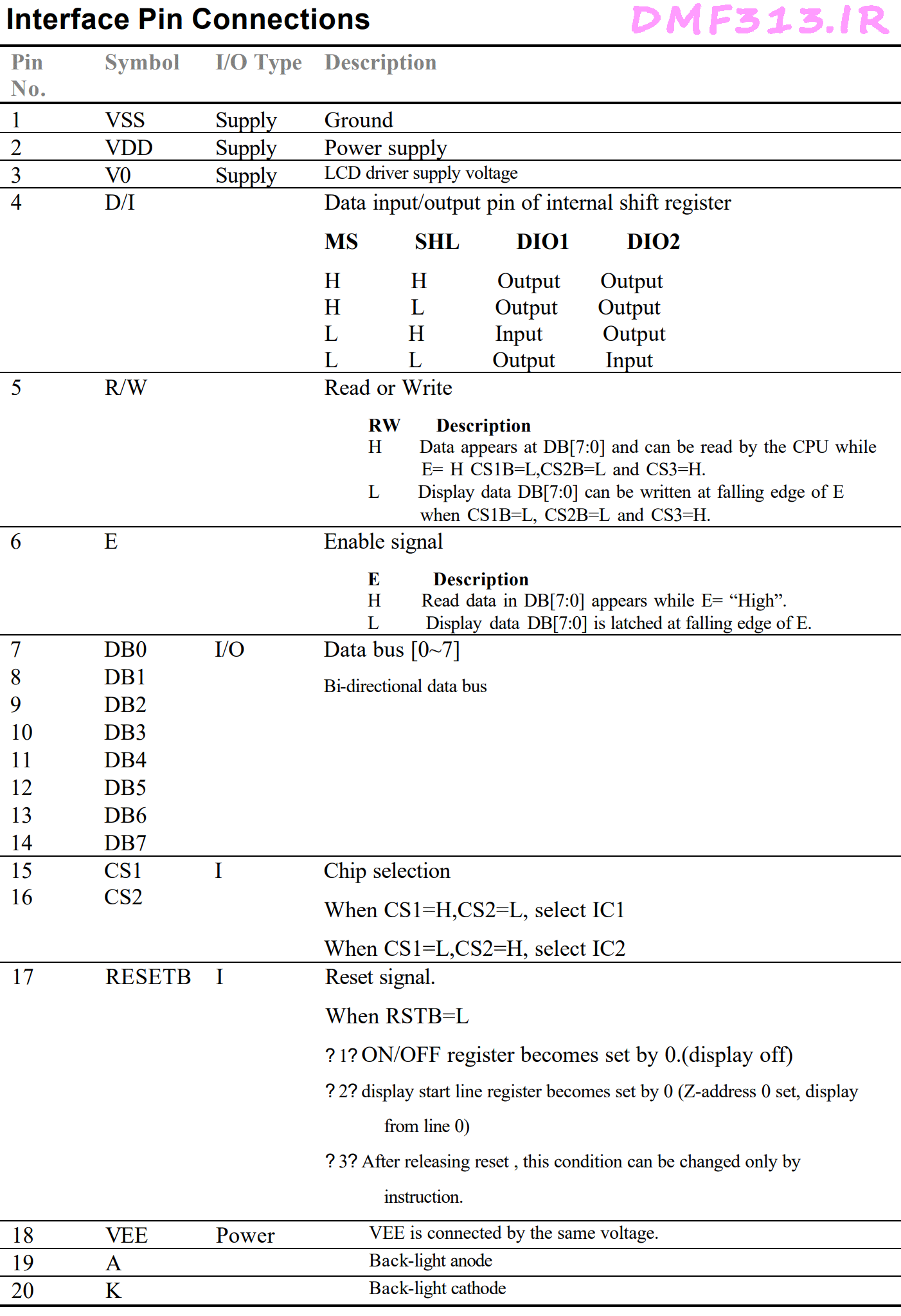 ks0108 Interface Pin Connections