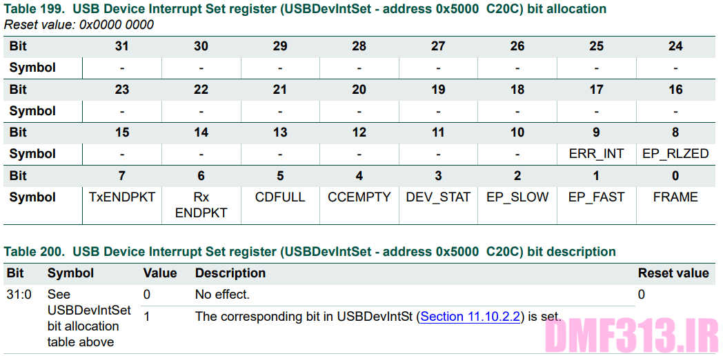 USB Device Interrupt Set register _ USBDevIntSet