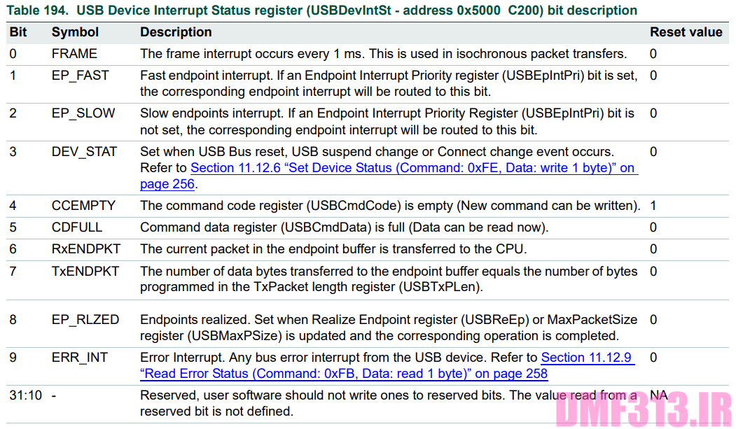 USB Device Interrupt Status register - USBDevIntSt