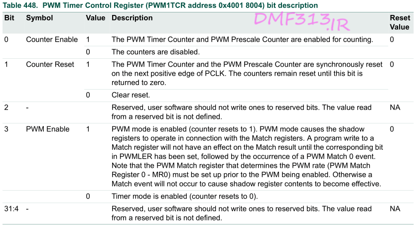 PWM Timer Control Register - PWM1TCR